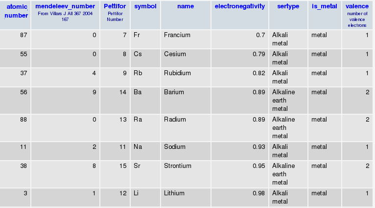 Hex Bugs And More Physics Emre S Tasci Blog Archive Pettifor